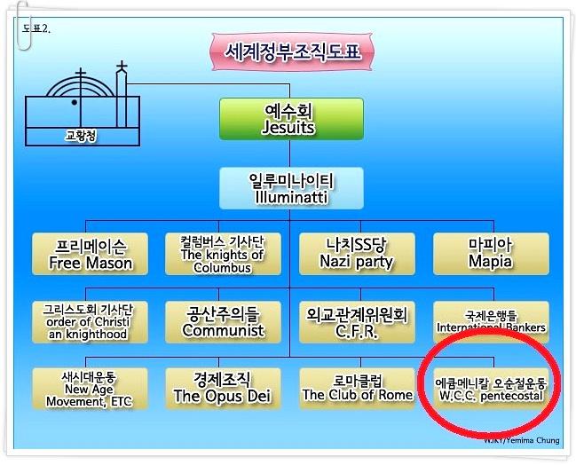 mb-file.php?path=2021%2F09%2F30%2FF323_%EC%84%B8%EA%B3%84%EC%A0%95%EB%B6%80%EC%A1%B0%EC%A7%81%EB%8F%84%ED%91%9C.jpg